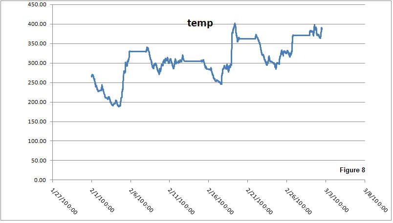 Forex metal prices